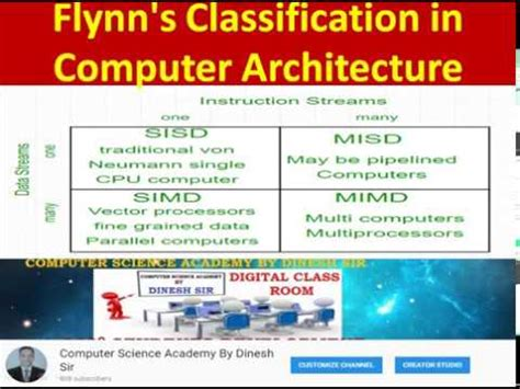 Flynn's Classification in Computer Architecture : SISD